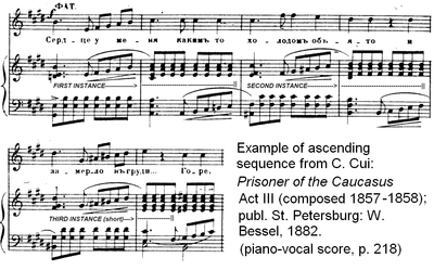 Sequence (music) - Wikipedia