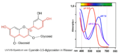 Cyanidin-3-glucosid VIS-pH1.png