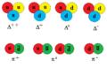 Delta Pi Quarks.png