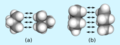 Dependence-of-van-de-waals-forces-on-the-molecule-surface.png