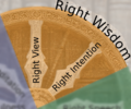 Dharmachakra, eight-fold path; right wisdom -- panna.png