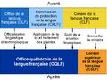 Diagramme Loi 104.png