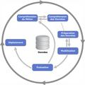 Diagramme du Processus CRISP-DM.png