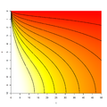 Diffusion 1d.png