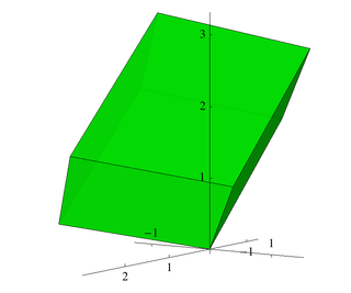 Discriminant of an algebraic number field Measures the size of the ring of integers of the algebraic number field