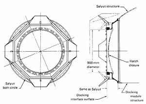Androgynous Peripheral Attach System - Drawing of a four-guide docking system that NASA proposed to the Soviets during a November 1971 meeting in Moscow