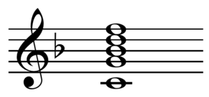 Eleventh chord - Image: Eleventh chord without third on C