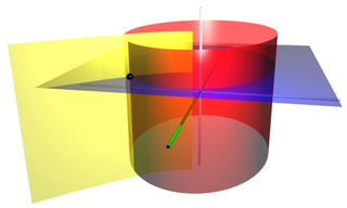 Elliptic cylindrical coordinates 3D orthogonal coordinate system that results from projecting the 2D elliptic coordinate system in the perpendicular z-direction