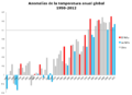 Enso-global-temp-anomalies-es.png