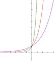 Exponentials.png