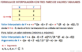 Fórmula de Interpolación con 3 Pares de Valores Tabulares.png
