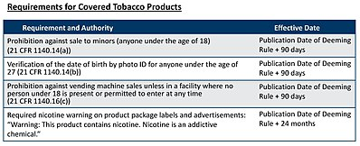 The revised FDA rules banned sales to minors, among other things.