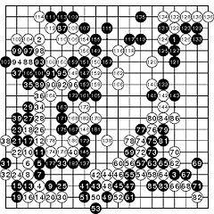 Fan Hui vs AlphaGo. 2a ronda