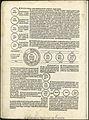 Fasciculus temporum 1480 Rolevinck.jpg