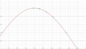 Binary search algorithm - Image: Fibonacci search