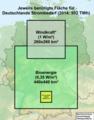 Flächenbedarf Erneuerbare Energien Deutschland.png