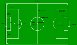 Comparison of association football and futsal - Association football pitch