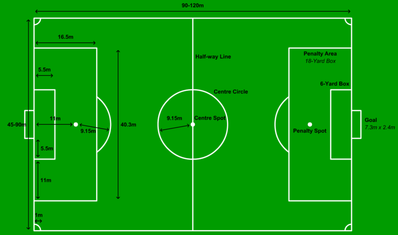 صورة:Football pitch metric.png