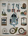 Hydraulics; page to a partwork on science, with pictures of Wellcome V0025333EL.jpg