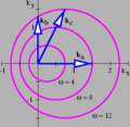 Introductory Physics fig 2.20.png