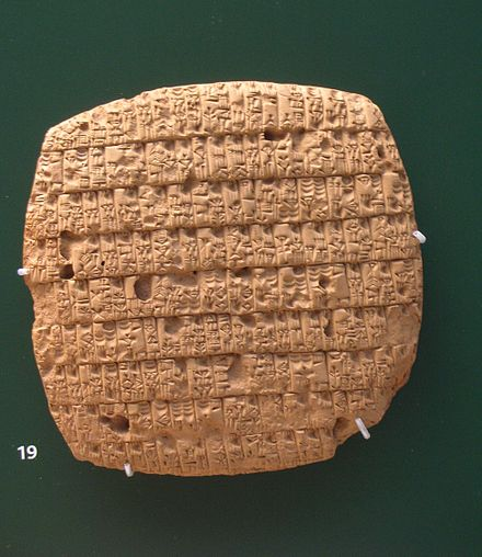 An account of barley rations issued monthly to adults and children written in cuneiform script on a clay tablet, written in year 4 of King Urukagina, c. 2350 BC Issue of barley rations.JPG