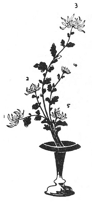 Japanese flower arrangement p083 1.jpg