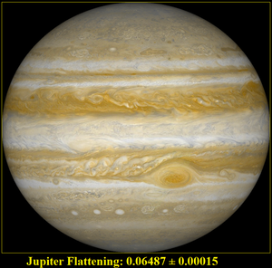 Spheroid - The planet Jupiter is an oblate spheroid with flattening ratio 0.06487