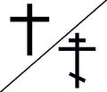 Katolicyzm, prawosławie.png