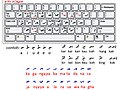 Keyboard Lampung Script.jpg