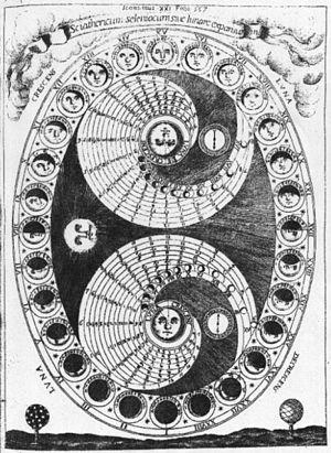 Kirchner, Athanasius - Selenic Shadowdial.jpg