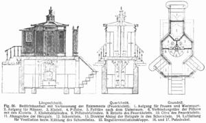 Incinerating toilet - An example of an early (1904) incinerating toilet from the Lexikon der gesamten Technik