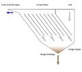 Lamella Clarifier Schematic.png