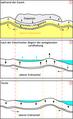 Landhebung Grafik.tif