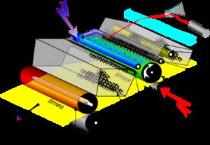 Laser print process