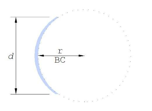 Lens Basecurve