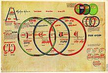 Iconografía De La Trinidad Wikipedia La Enciclopedia Libre