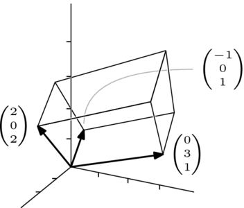 Linalg parallelepiped.png