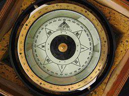 Magnetic Compass, Manyetik Pusula, Yedek Pusula, Spare Compass Gemilerin Sahip Olması Gereken Köprü Üstü Ekipmanları