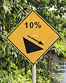 Malaysia Traffic-signs Warning-sign-21a.jpg