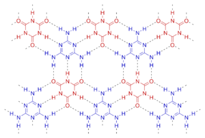 Chicken wire (chemistry) - Hydrogen bonded (dashed) complex between melamine (blue) and cyanuric acid (red)