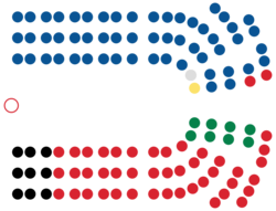 New Zealand House of Representatives - Layout Chart October 16th 2018.png