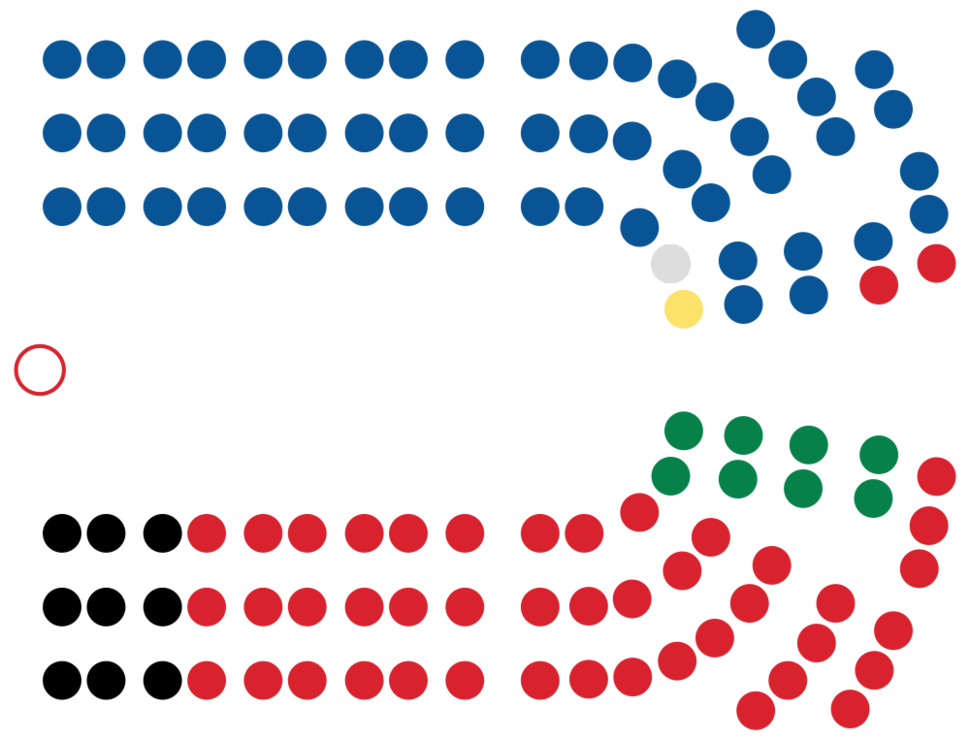 Current seating plan