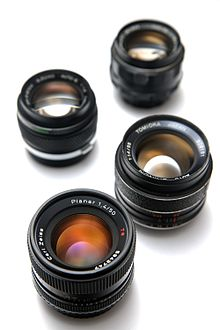 Examples of different lenses.