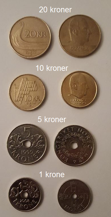 Norwegian coins as of 2015