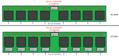Organisation des bus de commandes sur les RDIMM.png