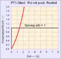 PT1-Glied mit positivem Realteil der Polstellenlage.png