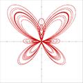 Parametric.png