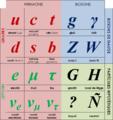 Partícules elementals.png