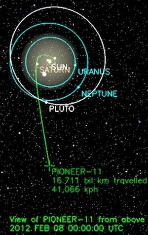 Pioneer 11 - Simulated view of the position of Pioneer 11 as of 8 February 2012 showing spacecraft trajectory since launch