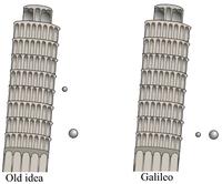 Torre De Pisa Wikipedia A Enciclopedia Livre